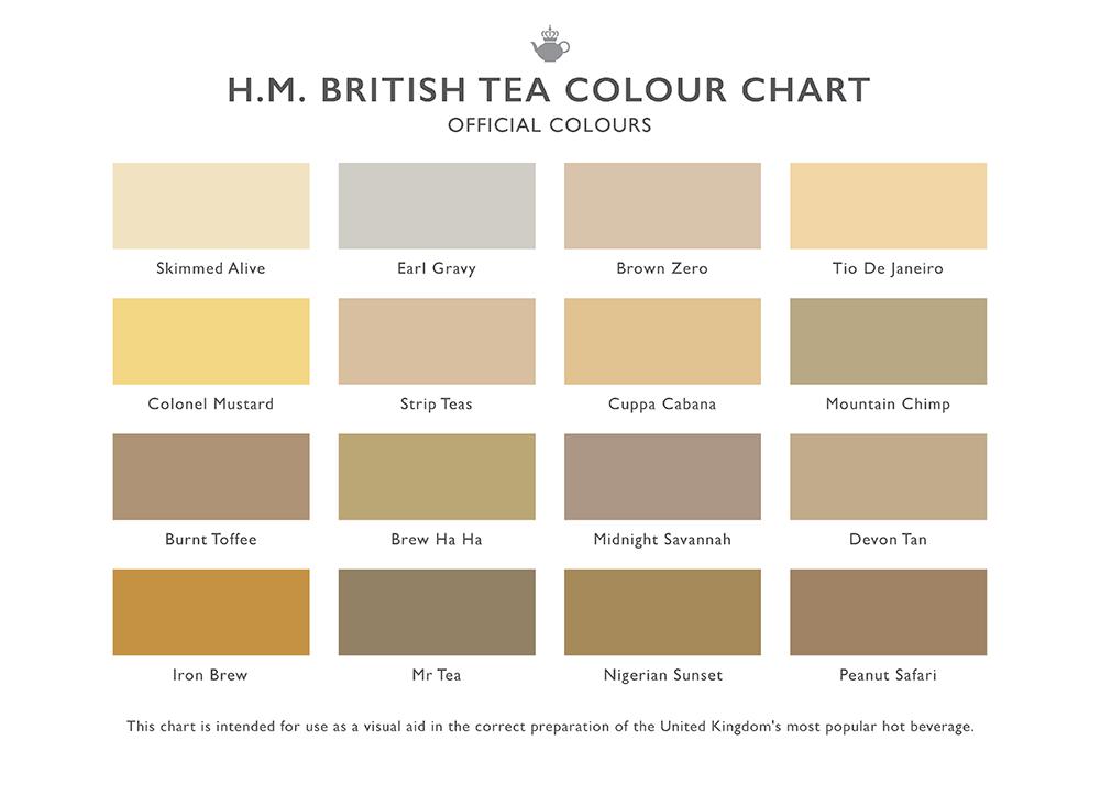 HM British Tea Colour Chart